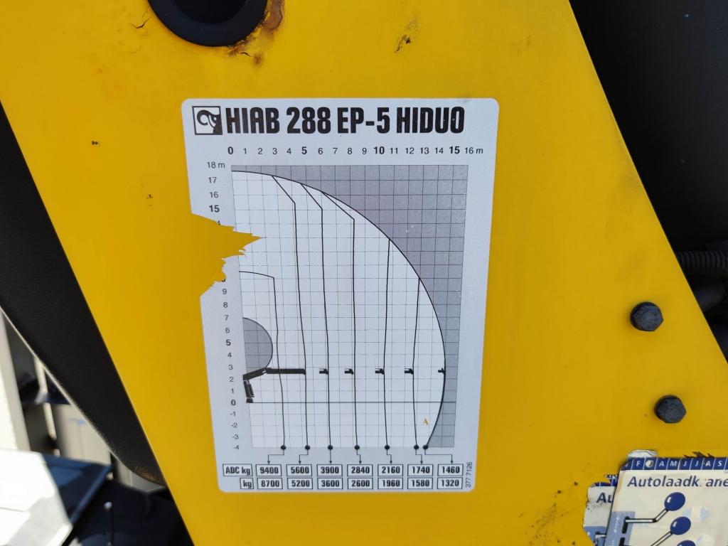 Scania R380 Topline 6x2/4 Euro 4 - HIAB 288 EP5 HIDUO - RadioGrafisch 03/2022 APK
